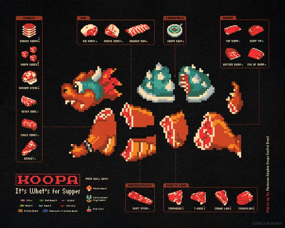Super Mario a hentes